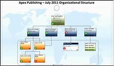 Org Chart Software Visio 7 Organization Chart Software Sampletemplatess