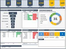 Employee Dashboard Template Free Amp Premium Excel Templates Designed For Human