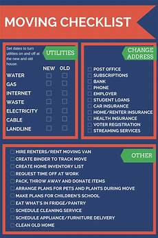 Packing To Move Checklist Must Have Moving Checklist And Stress Saving Tips