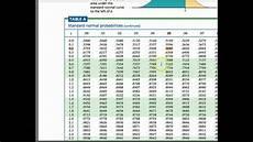 Z Score Probability Chart Probability And Z Scores Youtube