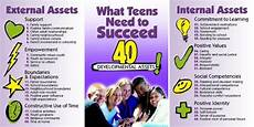 40 Developmental Assets 40 Developmental Assets Raising Boys To Succeed In Life