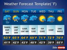 5 Day Weather Chart Ppt Weather Forecast Template 176 F Powerpoint