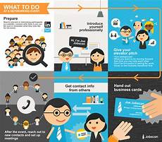 How To Find Cool Jobs How To Find A Job Jobscan