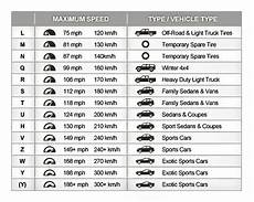 Tire Guide Chart Tire Faq