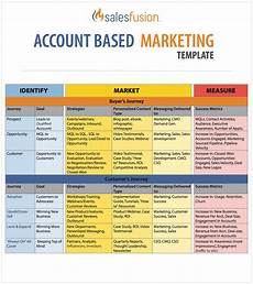 Sales And Marketing Plan Templates Account Based Marketing Template Sugar Market