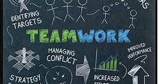 Examples Of Teamwork In The Workplace Benefits Of Teamwork In The Workplace Improve Productivity