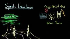 Interactionist Perspective Symbolic Interactionism Youtube