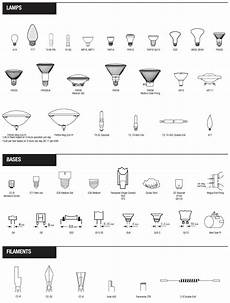 Halogen Bulb Sizes Chart Halogen Light Bulb Identification Bulbs Ideas