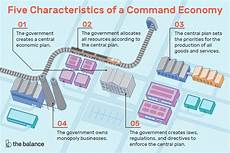 What Is A Traditional Economy Command Economy Definition Characteristics Pros Cons