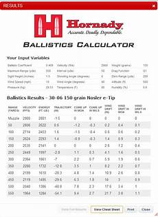 300 Wsm Ballistics Chart Chronograph And Ballistics Long Range Hunting Tips
