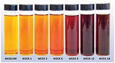 Synthetic Oil Color Chart Turbine Oils Lubrication Engineers