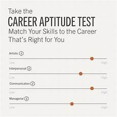 Career Test Free Pin On How To Choose A Major