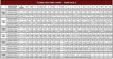 Api Flange Chart Flange Bolting Chart Asme B16 5