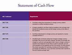 How To Create A Statement Of Cash Flows Cash Flow Statement Amp Example Templates