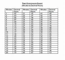 Comp Time Conversion Chart Another Present For My Freelance Peeps Writer On The Verge
