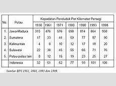 masalah kependudukan di indonesia serta solusinya