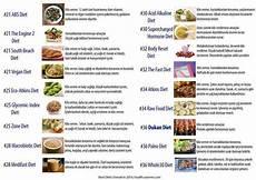 dash diyeti nedir en sağlıklı beslenme programı olabilir