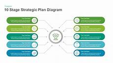Strategic Planning Powerpoint Template 10 Stage Strategic Plan Diagram Template For Powerpoint