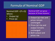 Formula For Nominal Gdp Report In Ecolrt Gdp And Gnp
