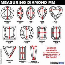 Actual Gemstone Size Chart Diamond Amp Gem Mm Measurement Chart Jewelry Secrets
