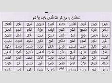 Memahami Asmaul Husna