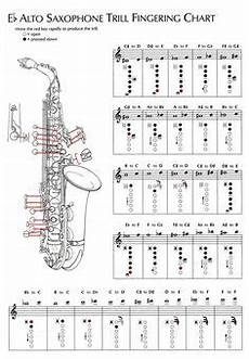 Alto Sax Finger Chart For Beginners Saxophone