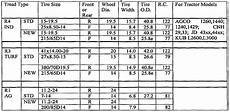 Tractor Trailer Tire Size Chart Wo2007130244a1 Method Of Replacing A Tire System On A