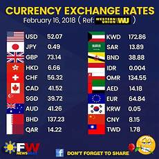 Money Conversion Chart Currency Exchange Rate Today February 16 2018 Ofw