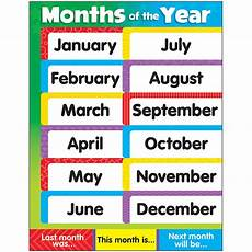 Learning Charts Months Of The Year Stars T 38204 Trend