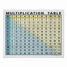 Multiplication Chart 1 36 Multiplication Table Instant Calculator Poster Zazzle