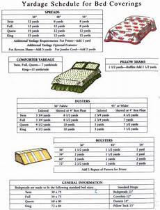 Bed Comforter Size Chart King Size Bedspread Measurements Bing Images Sewing