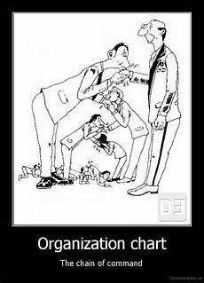Funny Organizational Chart Organization Funny Quotes Quotesgram