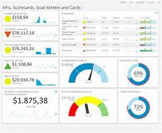 Kpi Dashboard Kpi Dashboard Kyubit Business Intelligence
