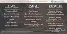 Organizational Leadership Degree Canada Organizational Leadership Graduate Degree Programs