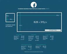 Facebook Banner Dimensions 2020 Your Definitive Guide To Social Media Image Sizes