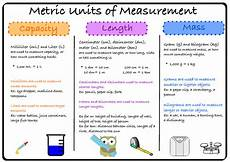 Metric Mass Chart Units Of Measurements Chemistry