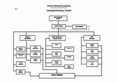 High School Hierarchy Chart School Organizational Chart Flipopular