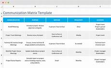 Reporting Matrix Template Communication Matrix How To Amp Template Teamgantt
