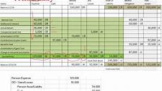 Expenses Journal Pension Expense Journal Entry Youtube