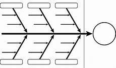 Fish Bone Template Fishbone Diagram Template Free Templates Free
