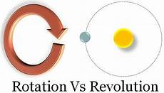 Revolution Vs Rotation Difference Between Rotation And Revolution With