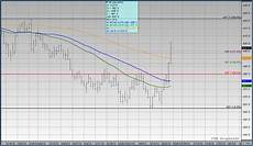 Corn Prices 2015 Chart Us Corn And Soybeans Weekly Report Prices Jump Higher
