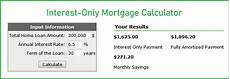Additional Payments To Principal Calculator Online Interest Only Mortgage Calculator How To Calculate
