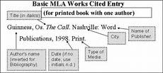 Work Cited Entry Mla Aui Writing Center