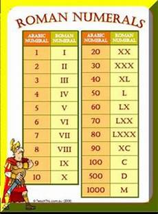 Times Roman Numerals Chart Timetable Chart Try Using This 1 10 Times Table Chart