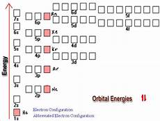 Writing Electron Configuration Chart What Is The Full Ground State Electron Configuration Of O