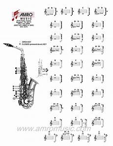 Beginner Alto Saxophone Finger Chart Pin On Music Clarinet Flute Saxophone Oboe And Bassoon