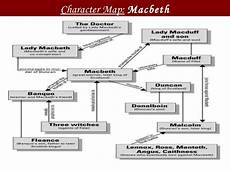 Macbeth Character Development Chart Macbeth Character Analysis Essay Homeworkguidelines X