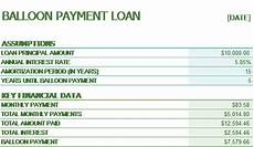 Amortization Schedule With Balloon Payment Download Excel Balloon Loan Amortization Schedule Related