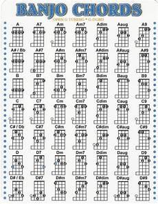 Banjo Chord Chart Banjo Chord Chart For G D G B D Music Go Round St Paul